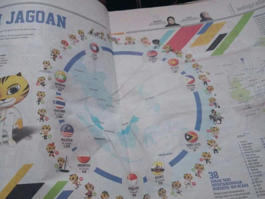 Duh! Bendera Indonesia Terbalik Juga Tercetak di Koran Malaysia