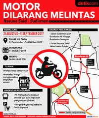 Infografis Larangan Sepeda Motor di Jalan Protokol