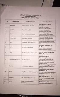 Foto dokumen yang memuat usulan nama-nama kepala perwakilan RI (Dubes LBPP RI) untuk 12 negara sahabat.