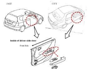 Honda Tarik 3.240 Mobil Honda City di Indonesia