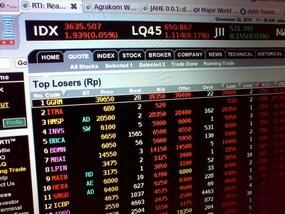 Dana Asing Rp 1 Triliun Keluar dari Bursa, IHSG Berkurang 10 Poin