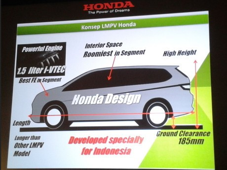 Harga MPV Honda di Bawah Rp 200 Juta