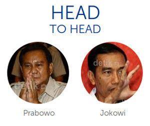 Jokowi vs Prabowo Ketat, Pasar Wait and See