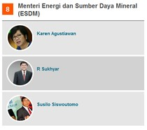 3 Profesional di Usulan Menteri ESDM: Karen, Sukhyar, dan Susilo