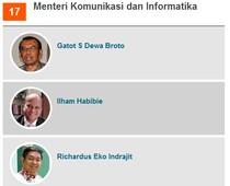 Tim Seleksi Menteri Jagokan Gatot, Ilham, dan Eko Indrajit Jadi Menkominfo