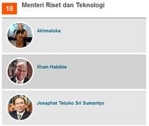 Akhmaloka, Ilham Habibie, dan Josaphat Tetuko Diusulkan Jadi Menristek