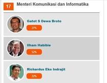 Masuk Bursa Calon Menteri Kabinet Jokowi-JK, Ini Kata Ilham Habibie