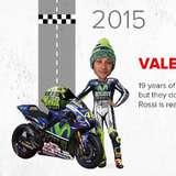 The Rookie, Cerita 19 Tahun Rossi di Balapan Grand Prix