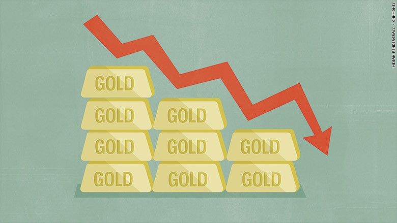 Harga Emas Jatuh ke Titik Terendah Sejak 2009