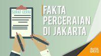 Fakta! Tiap Tahun, Ribuan Wanita di Jakarta Gugat Cerai