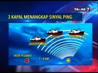 Tiga Kapal yang Mendeteksi Sinyal Ping