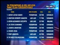 Ini Nama-nama Penumpang dan Kru AirAsia yang Telah Teridentifikasi