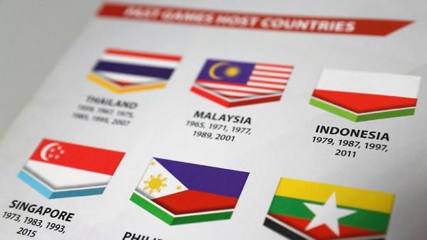 Bendera RI Terbalik di Malaysia