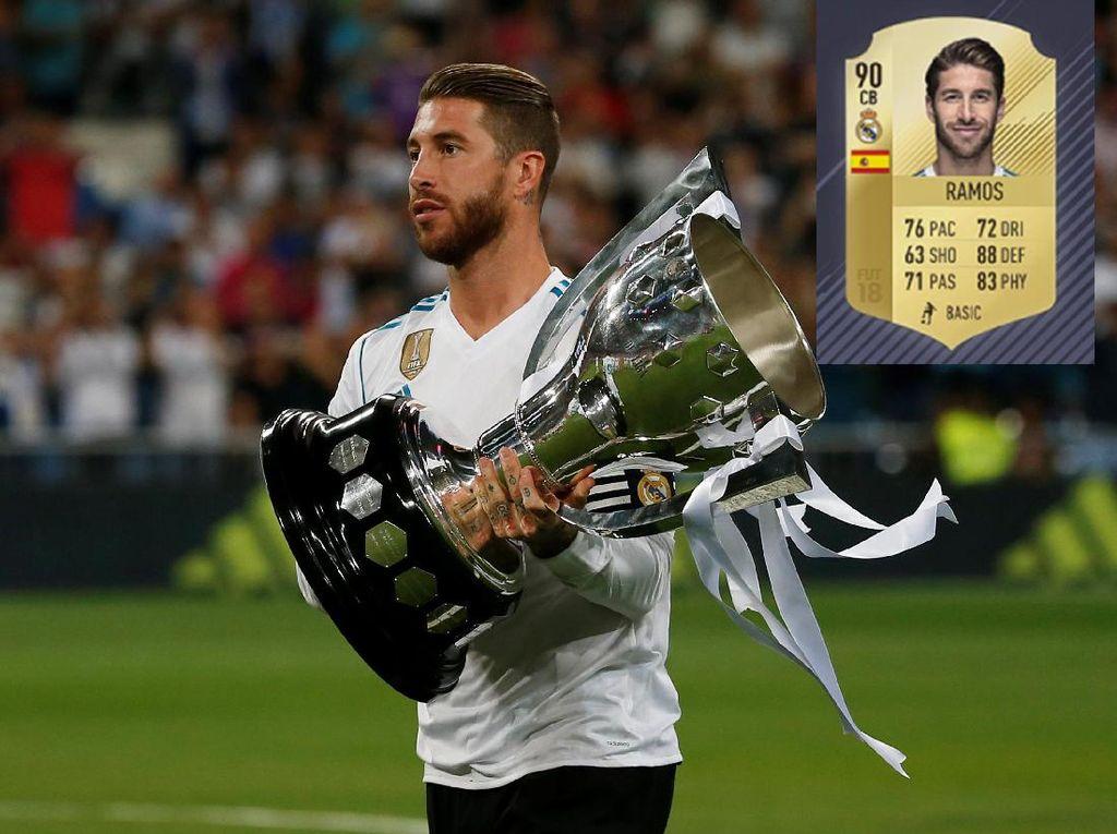 Berada di posisi tujuh adalah Sergio Ramos, yang juga punya total rating 90. Dibanding FIFA 17, Ramos mengalami update sebagai berikut: Pace -2, Dribbling +2, Defending +1, Passing +1. (REUTERS/Javier Barbancho)